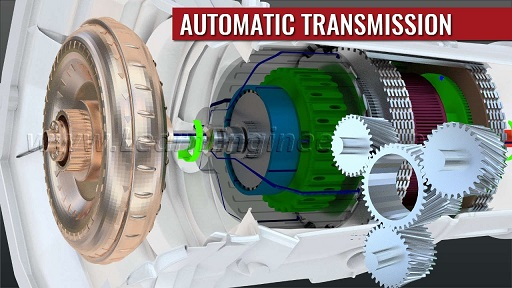 How Does An Automatic Transmission Work