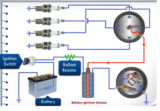 How Battery Ignition System Works?