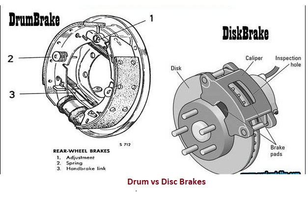 Drum Brakes vs Disc Brakes – Which is Better?