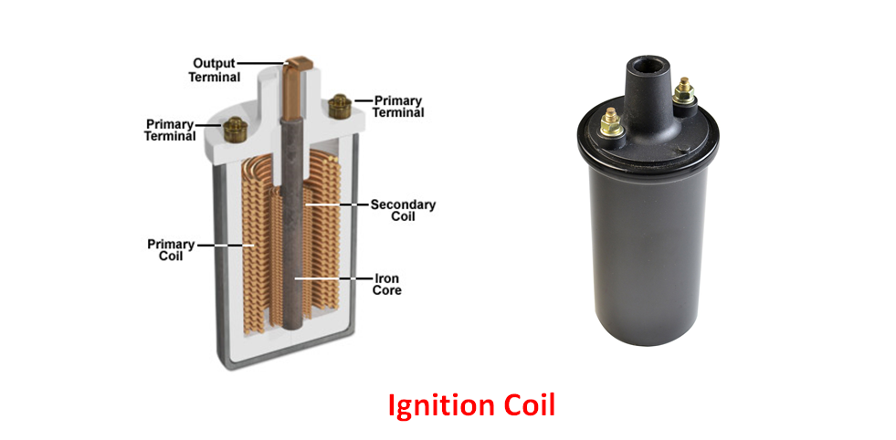 What is Ignition Coil