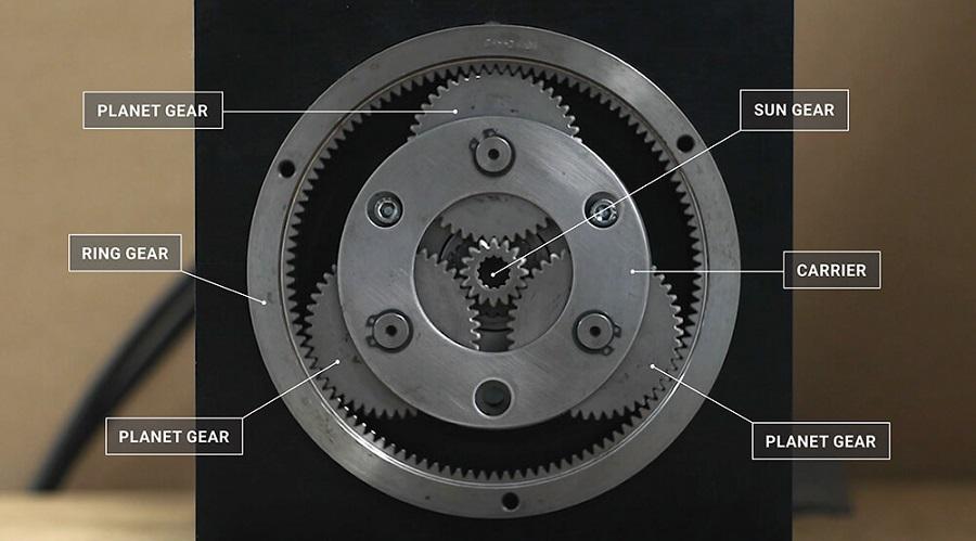 How Do Planetary Gears Work