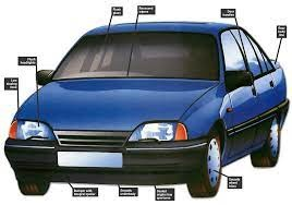 Automotive aerodynamics – How to Car aerodynamics