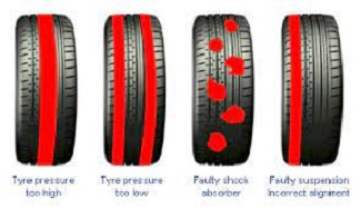 How to Avoiding tyre wear