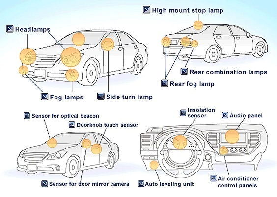 How to Checking headlamps and lights