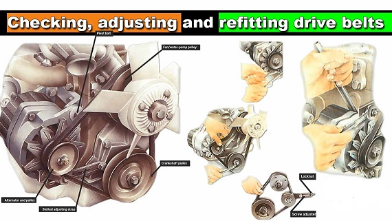 How to Checking, Adjusting And Refitting Drive Belts