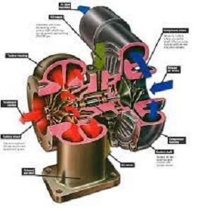 How to Installing a turbocharger