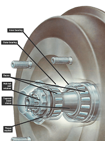 Step-by-step instructions to removing wheel bearings