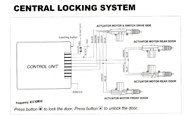 How to Installing central locking system