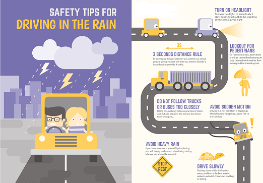 Tips for Driving Safely in the Wet Weather
